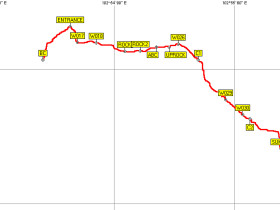 2005年登半脊峰——GPS数据